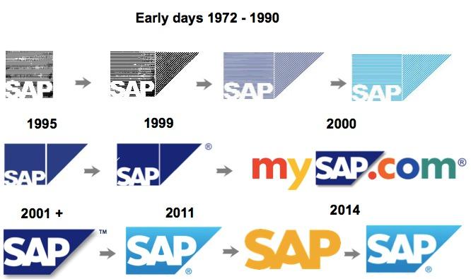 Sap Logo Evolution Over 42 Years Amazing Experiences